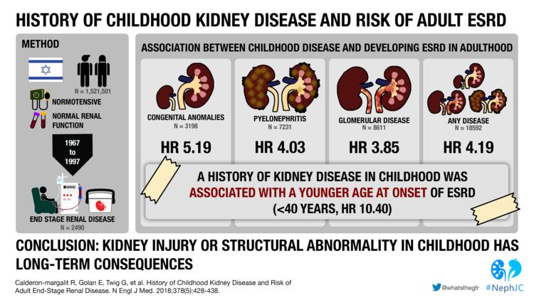 childhood_kidney_disease_va_v3